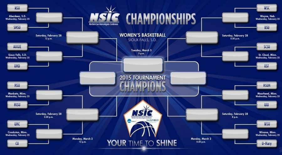 The complete bracket on the womens side for the 16-team NSIC/Sanford Health womens basketball tournament.