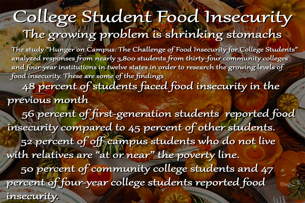 WSC Food Pantry helps students in need