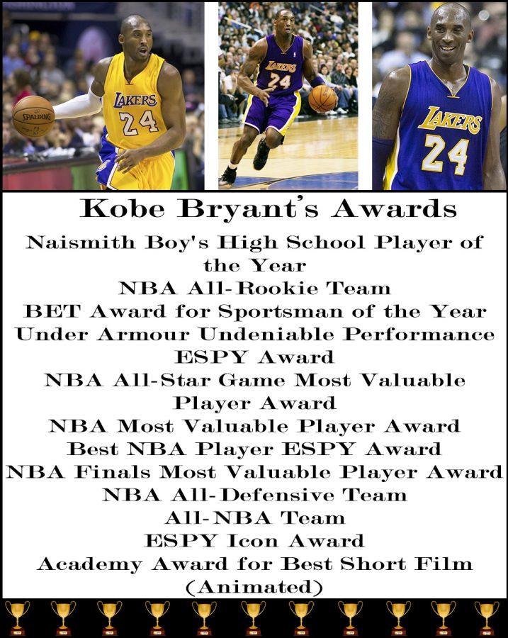 Kobe's death is sad for many reasons