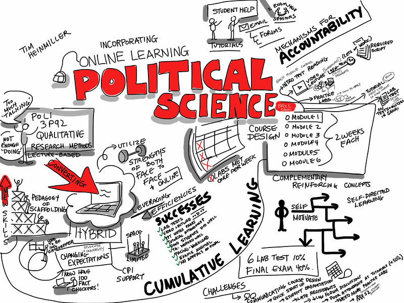 Poli Sci Club seeks to raise awareness of political and campus issues at WSC
